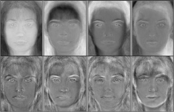 Eigenfaces pertaining to highest eigenvalues (top row) and highest correlations with human ratings (bottom row).