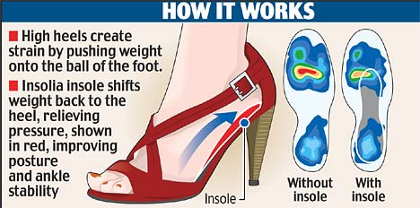 Insolia inserts for comfort while wearing high heels.